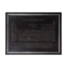 Uttermost 51112 - Uttermost Periodic Table Framed Print